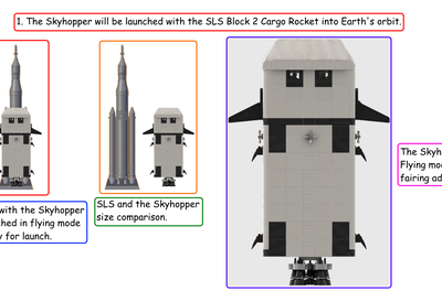 LEGO IDEAS - Join the mission to take us from the Moon to Mars!