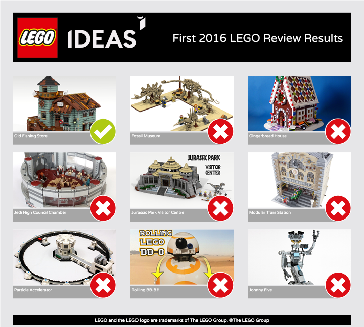 Lego Ideas Blog Lego Ideas First 2016 Review Results