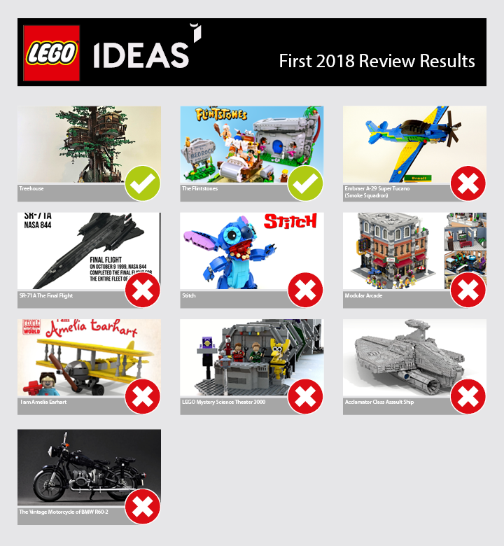 lego ideas blog lego ideas first 2018 review results. Black Bedroom Furniture Sets. Home Design Ideas