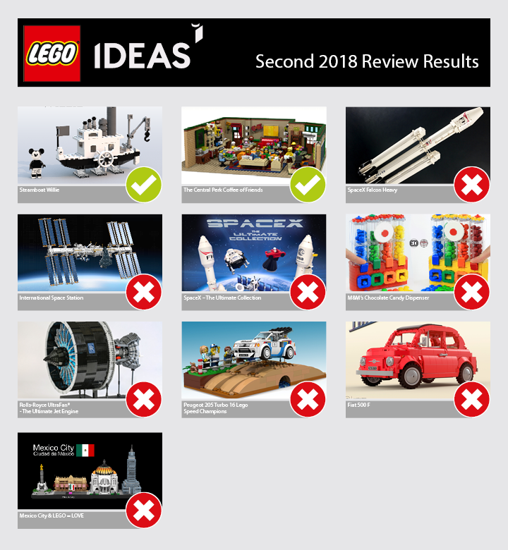 6092439-Second_2018_Review_Results-thumbnail-full.png