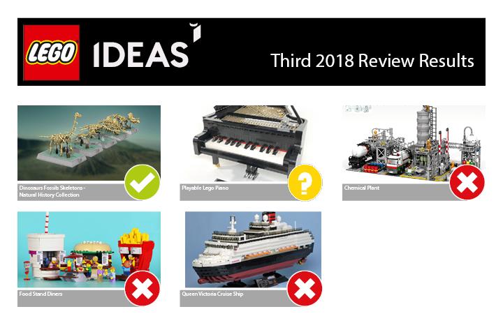 レゴアイデアの2018年第三回製品化レビュー進出が確定した1万サポート獲得の五つのデザイン案