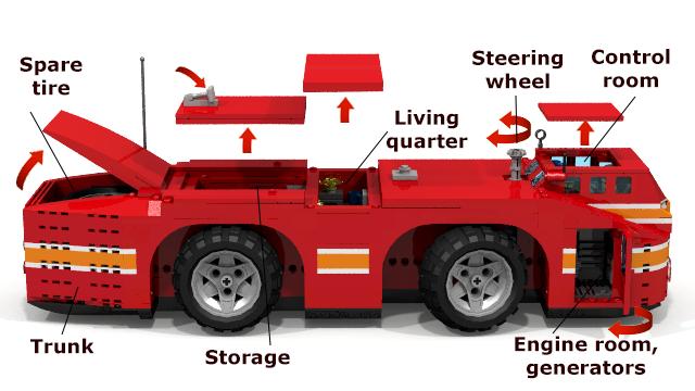 Lego Ideas Product Ideas Antarctic Snow Cruiser