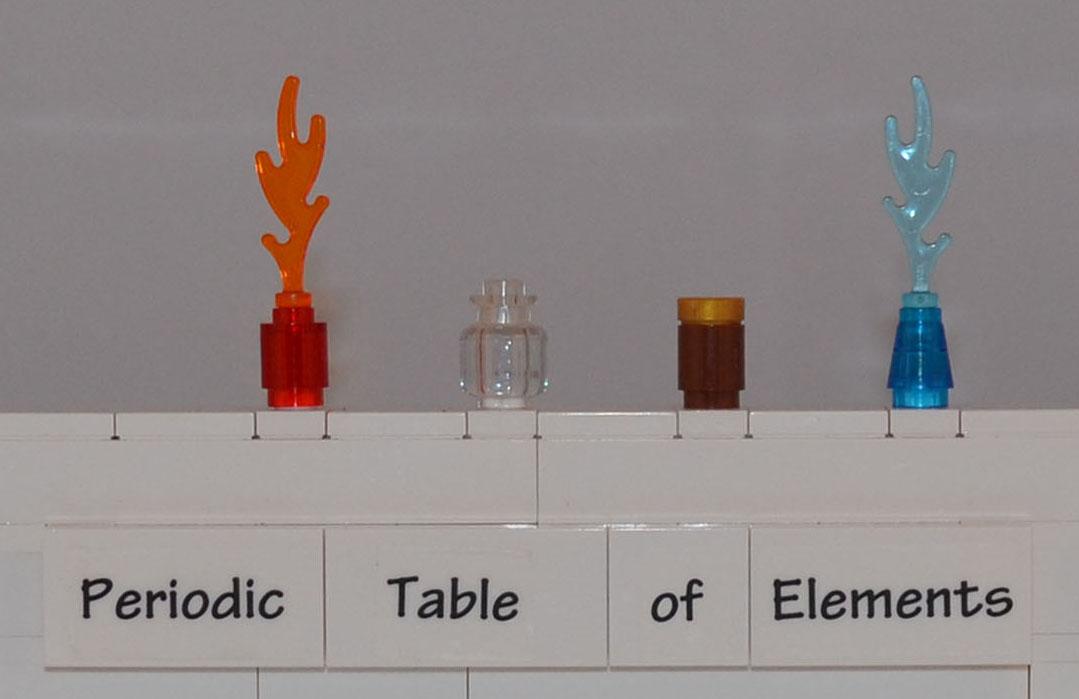 Lego Ideas Product Ideas Periodic Table