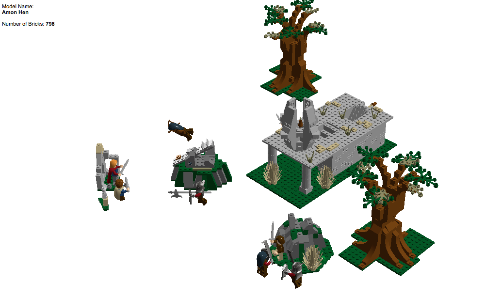 Lego Ideas Product Ideas The Lord Of The Rings The Battle At