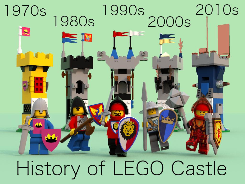 Lego Ideas Product Ideas History Of Lego Castle