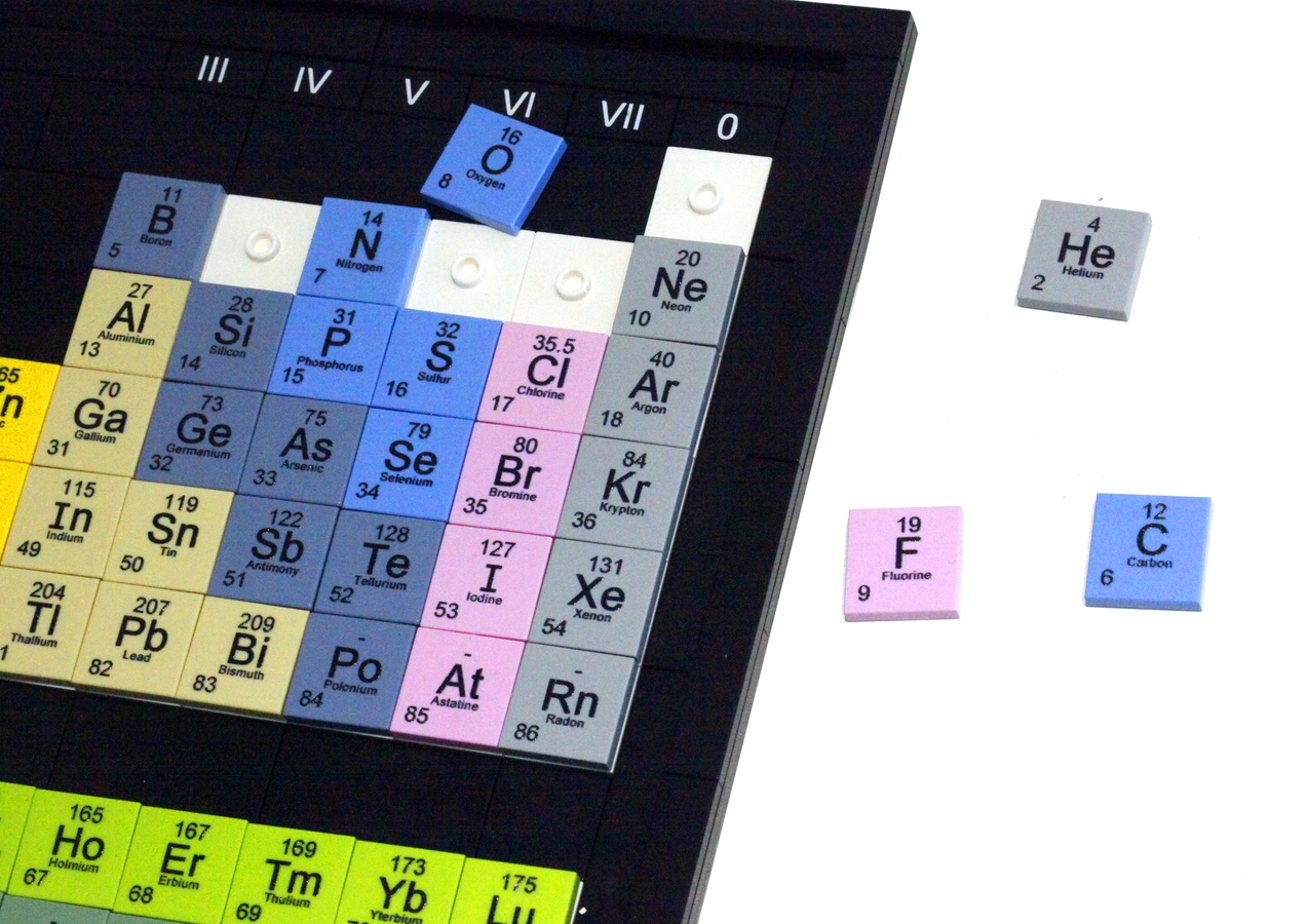 Lego Ideas Product Ideas Chemistry Periodic Table Of Elements